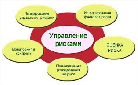 Игра на бирже википедия
