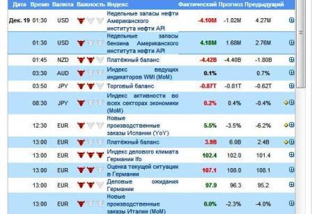 Календарь бинарных опционов криптовалюта эфир курс график