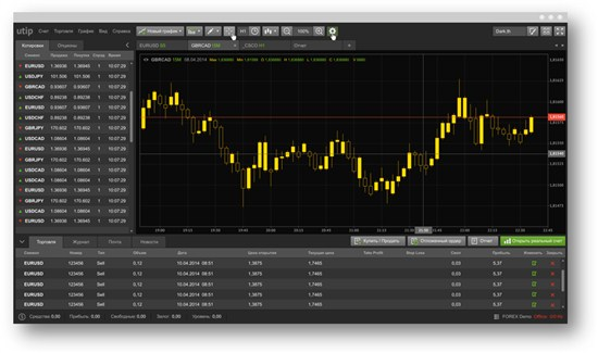 Анализ bitcoin gold-10